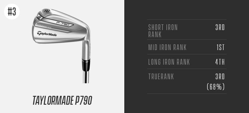 MOST Taylormade p790 JPX 900 Forged